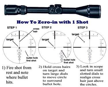 one shot zero